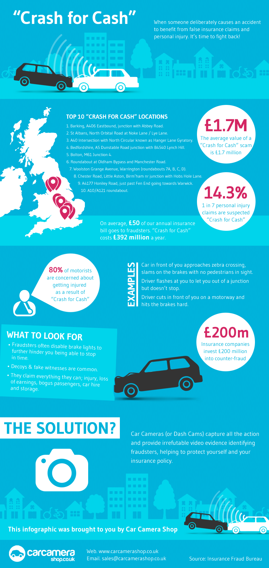 Crash for Cash Info Graphic